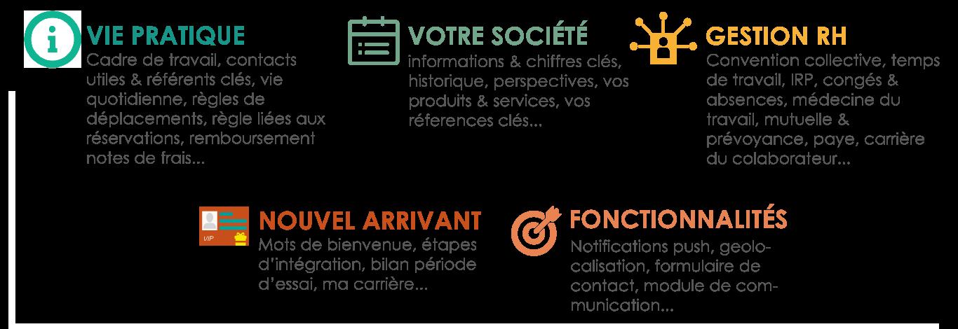 Fonctionnalites_entreprise_1