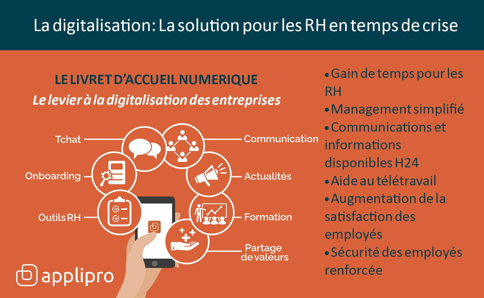 La digitalisation: La solution pour les RH en temps de pandémie !
